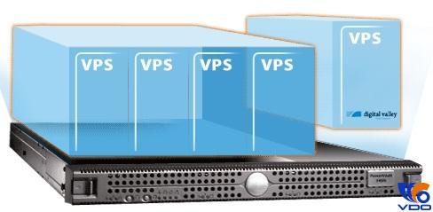 Ở VN VPS nhà cung cấp nào tốt ?