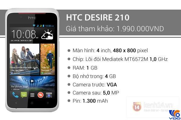 Smartphone dưới 2 triệu - HTC Desire 210