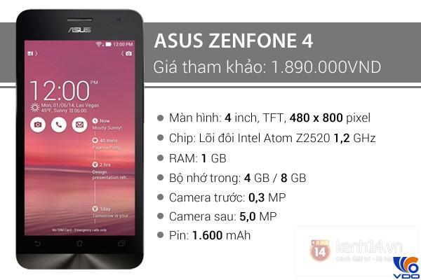 Điện thoại dưới 2 triệu - Asus ZenFone 4