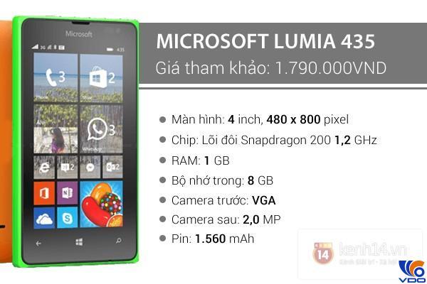 Điện thoại giá rẻ dưới 2 triệu - Microsoft Lumia 435