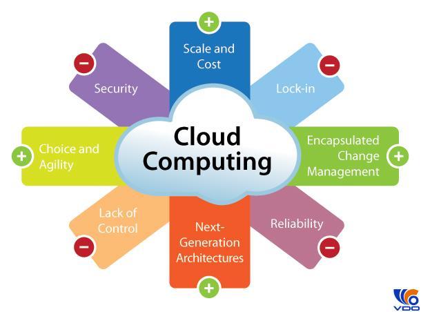 Các gói dịch vụ Dedicated Cloud Server tại công ty VDO