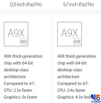 iPhone SE và iPad Pro 9,7 inch chỉ dùng RAM 2 GB