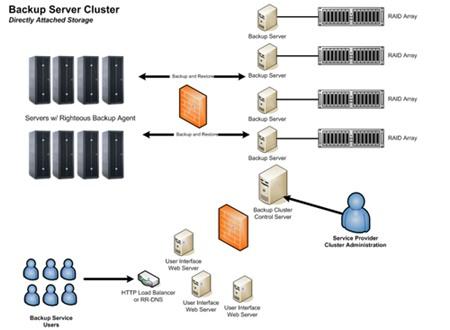 Máy chủ gửi nhận thư điện tử (Mail server)