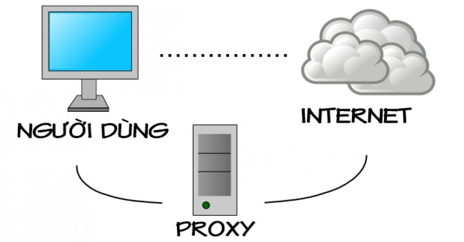 cài đặt proxy server