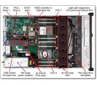 IBM System x3650 M5- 5462-G2A