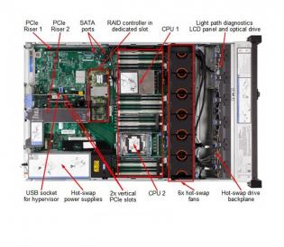 IBM System x3650 M5 8871-G2A