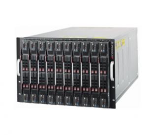 TwinBlade® SBI-7228R-T2X