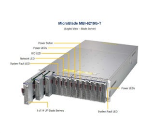 MicroBlade MBI-6219G-T